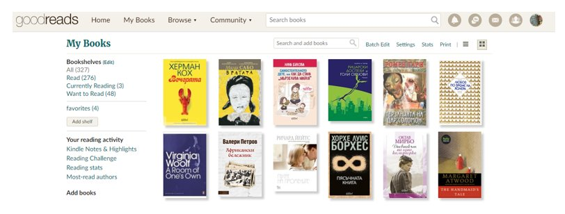 Images of read books at a Goodreads profile